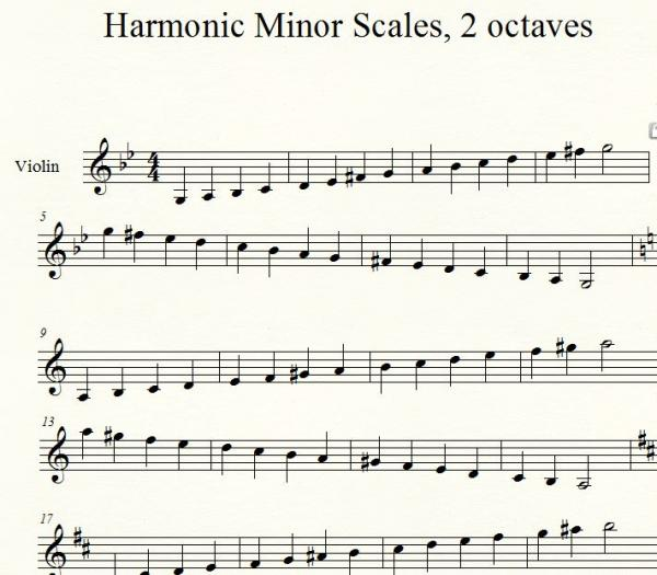 repository of scales and melodic patterns pdf free download